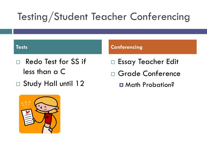 Testing/Student Teacher Conferencing