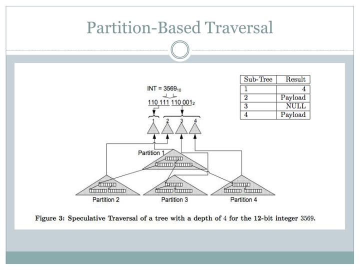 Partition-Based Traversal