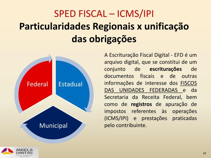 SPED FISCAL –