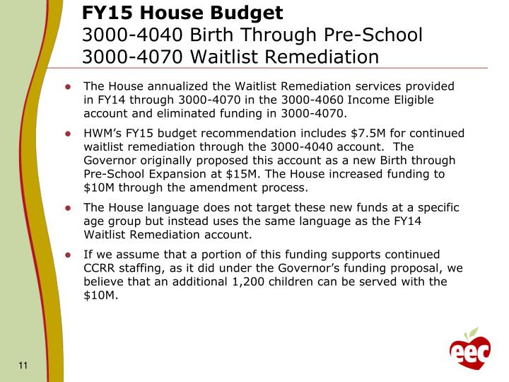FY15 House Budget