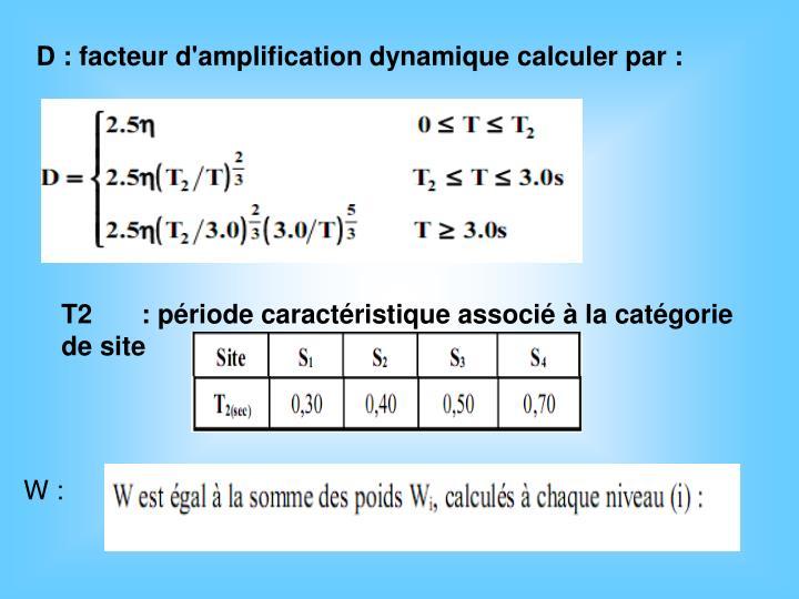 D : facteur d'amplification dynamique calculer par :