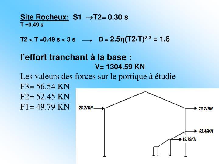 Site Rocheux: