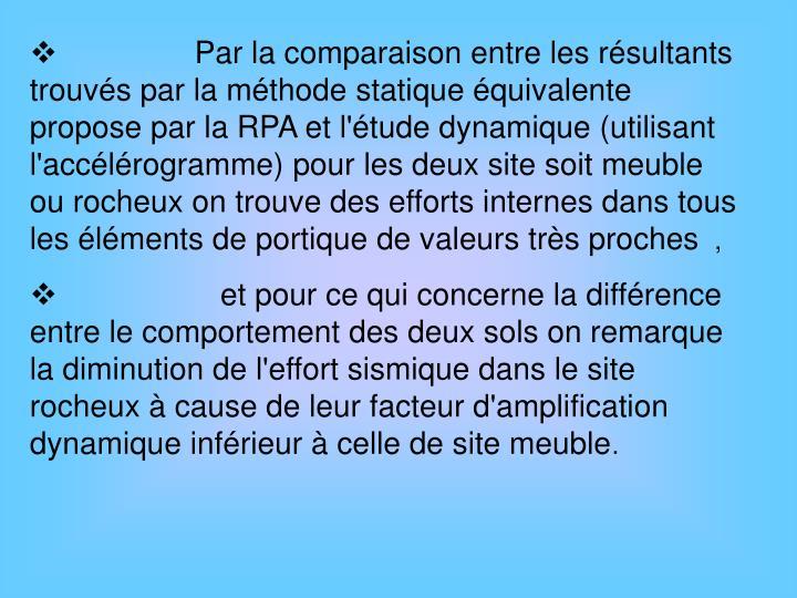 Par la comparaison entre les résultants trouvés par la méthode statique équivalente  propose par la RPA et l'étude dynamique (utilisant l'accélérogramme) pour les deux site soit meuble ou rocheux on trouve des efforts internes dans tous les éléments de portique de valeurs très proches