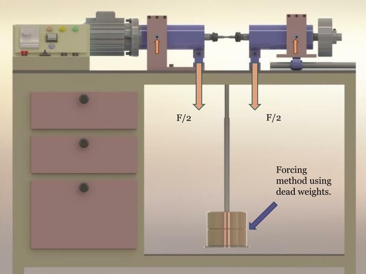 Rotating bending test