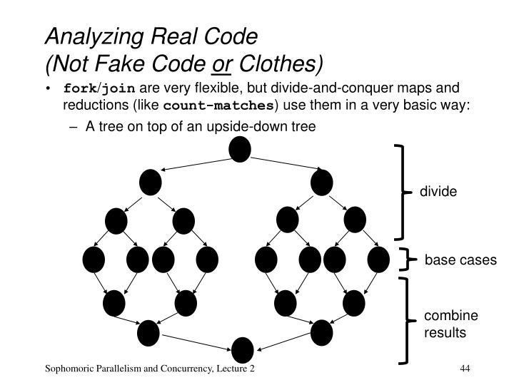 Analyzing Real Code