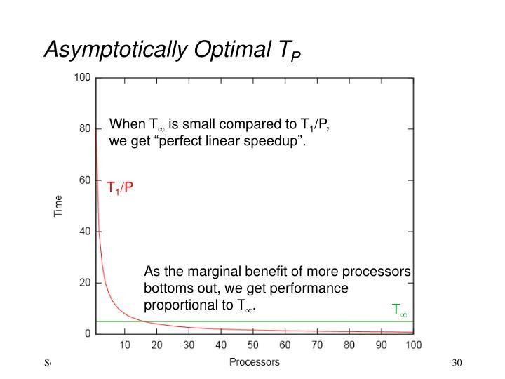Asymptotically Optimal T