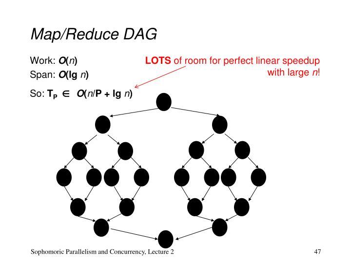 Map/Reduce DAG