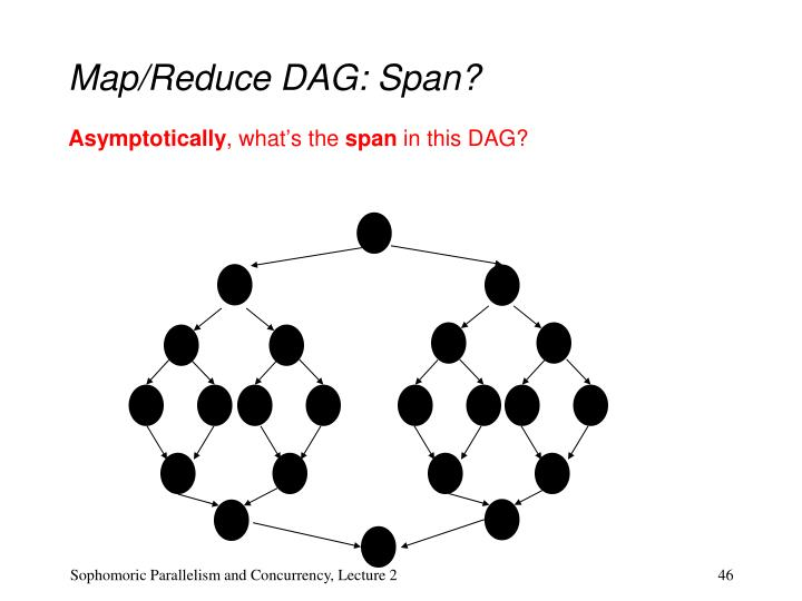 Map/Reduce DAG: Span?