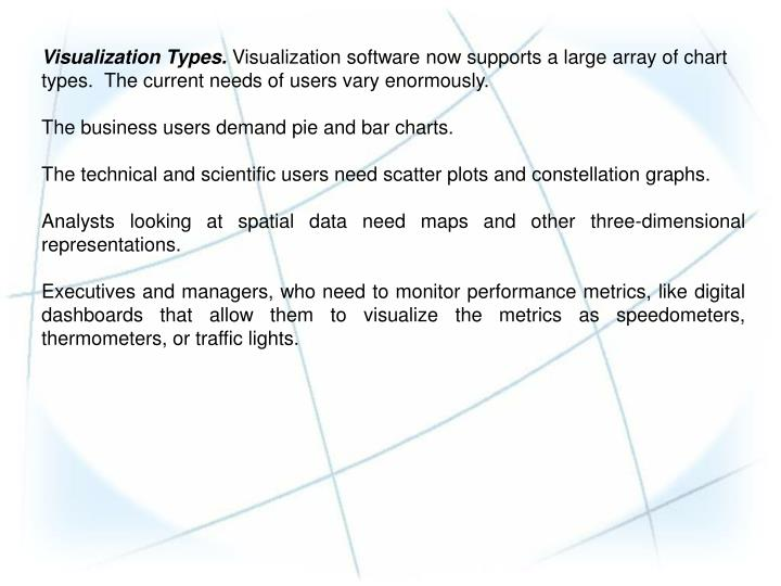 Visualization Types.