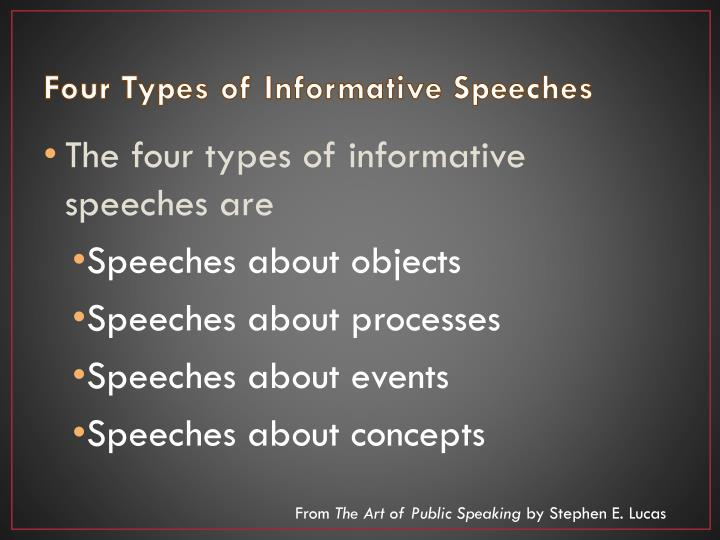 Four Types of Informative Speeches