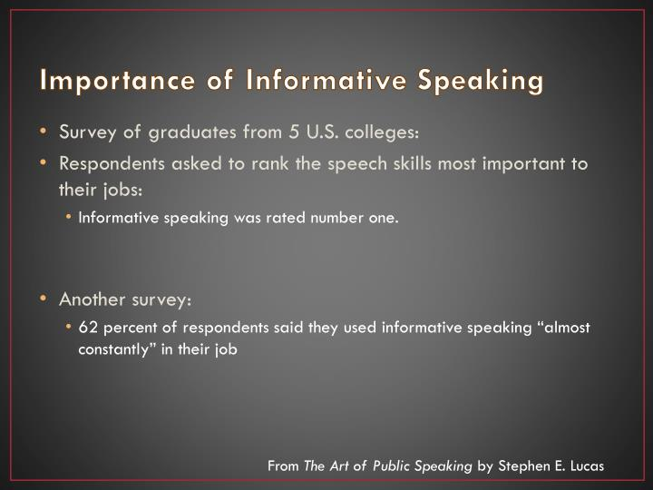 Importance of Informative Speaking