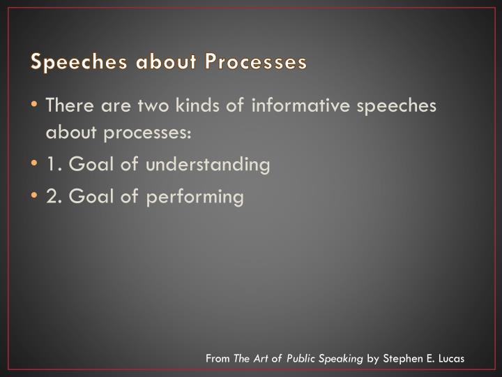 Speeches about Processes