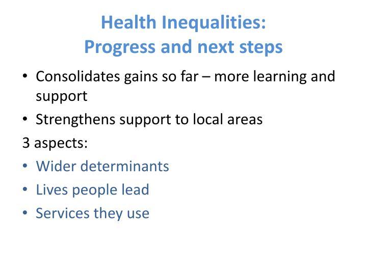 Health Inequalities: