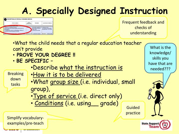 A. Specially Designed Instruction