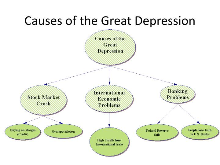 argumentative essay the cause of the great depression A great job at defining what depression is and how many american adults are affected notice that the author did not talk about the number of people in north.