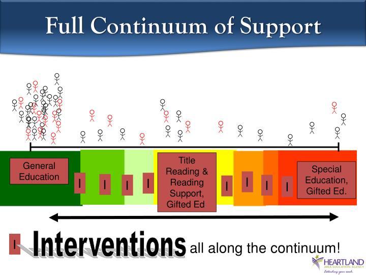 Full Continuum of Support