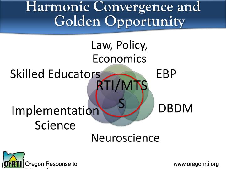 Harmonic convergence and golden opportunity