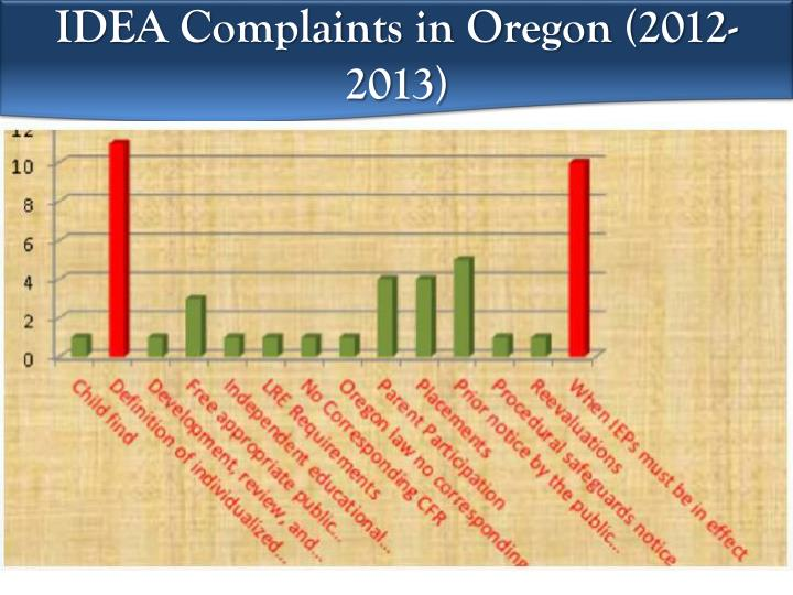 IDEA Complaints in Oregon (2012-2013)
