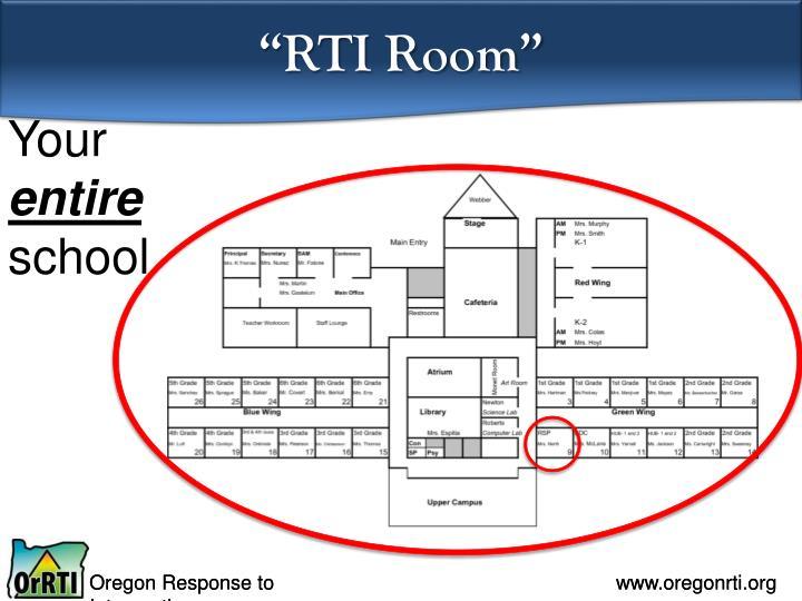 """""""RTI Room"""""""