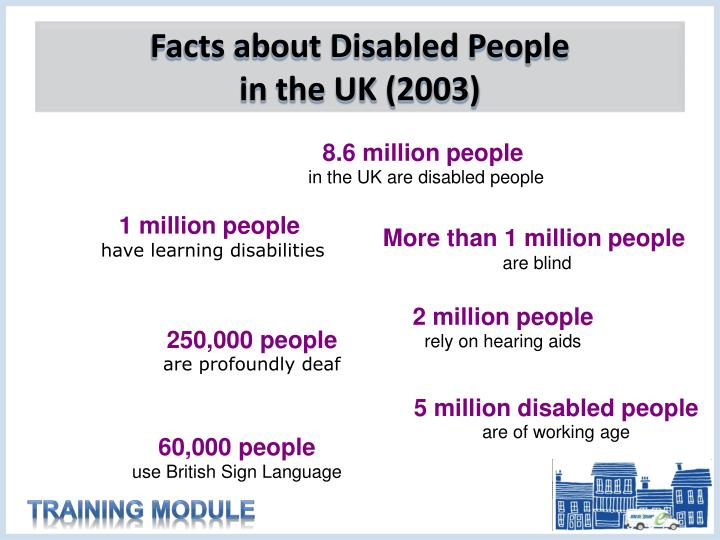 Facts about Disabled People
