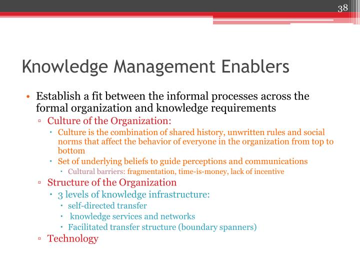 Knowledge Management Enablers