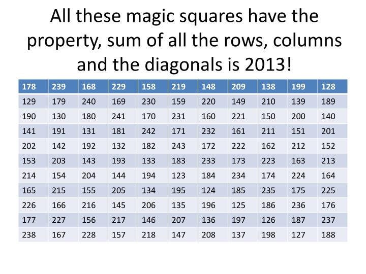 All these magic squares have the property, sum of all the rows, columns and the diagonals is 2013!
