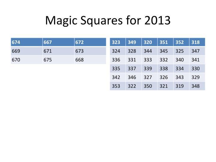 Magic Squares for 2013