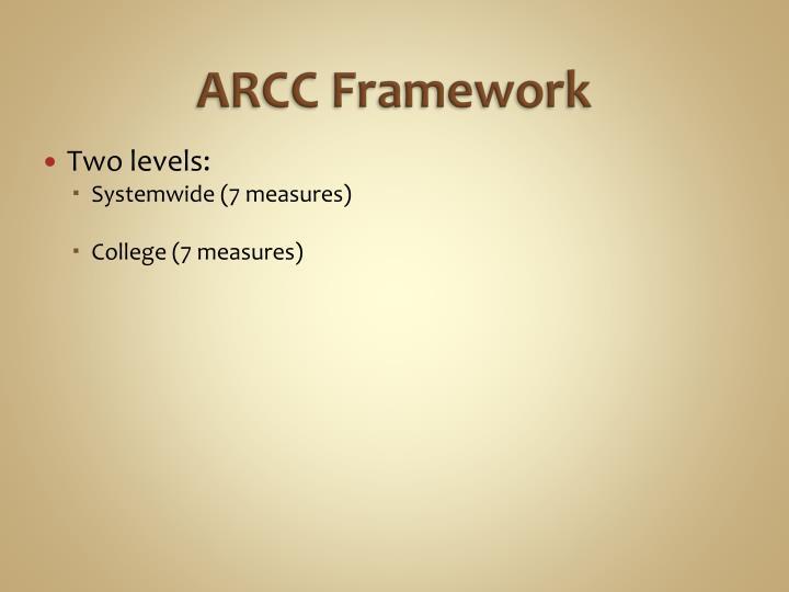 ARCC Framework