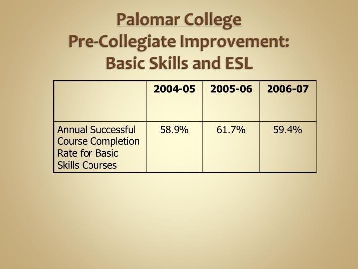 Palomar College