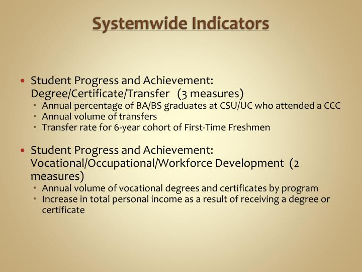 Systemwide Indicators
