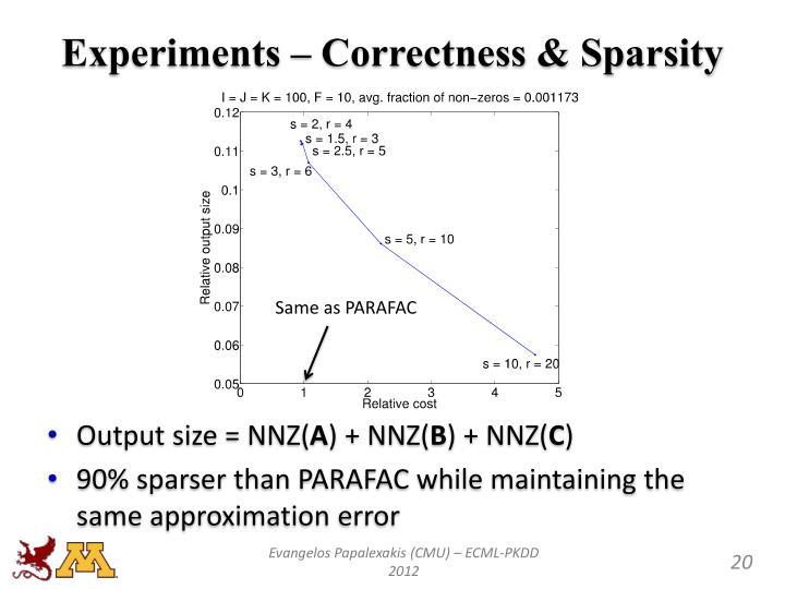 Experiments – Correctness &