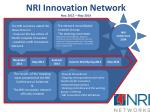 nri innovation network nov 2012 may 2014