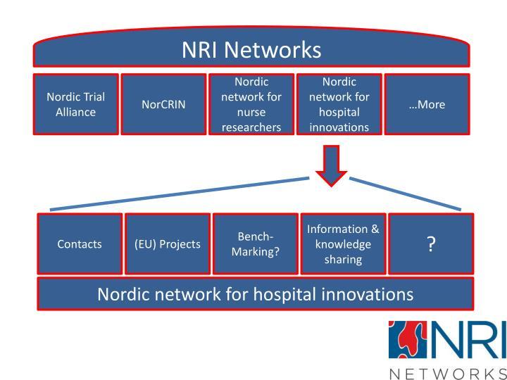 NRI Networks