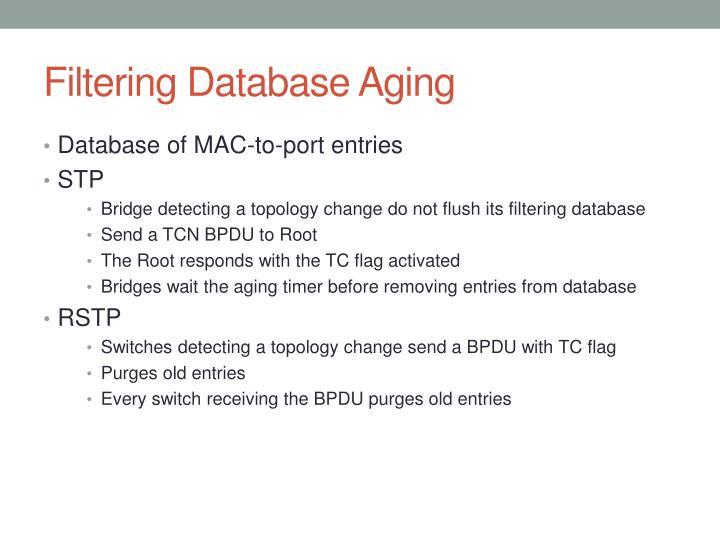 Filtering Database Aging