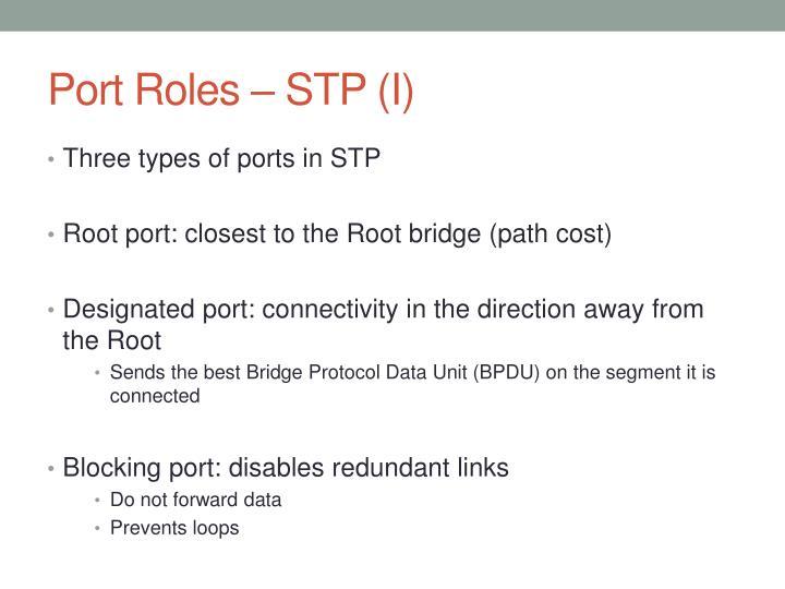 Port Roles – STP (I)