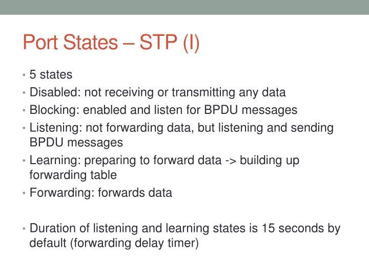 Port States – STP (I)