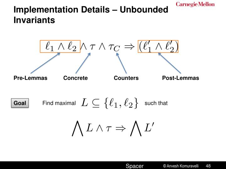 Implementation Details – Unbounded Invariants