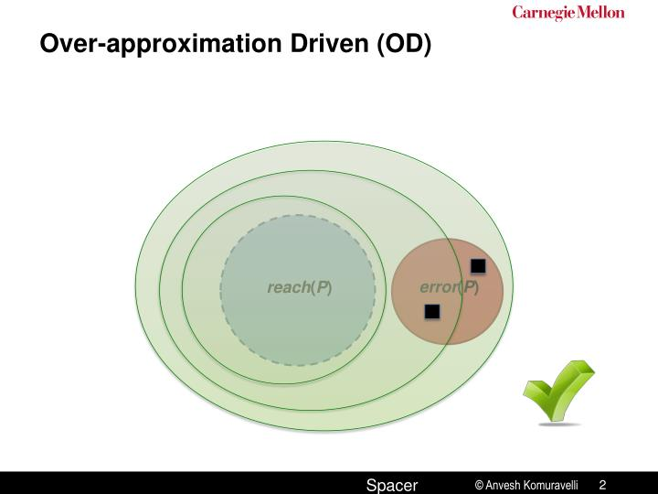 Over approximation driven od
