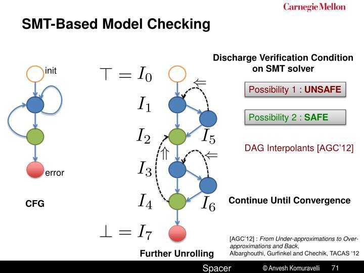 SMT-Based Model Checking