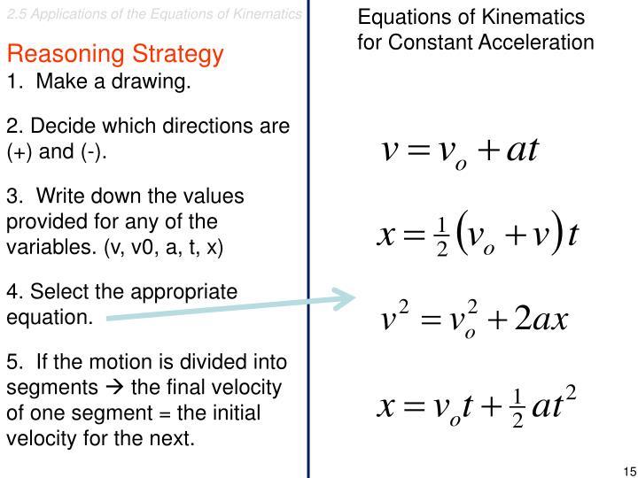 Equations of Kinematics