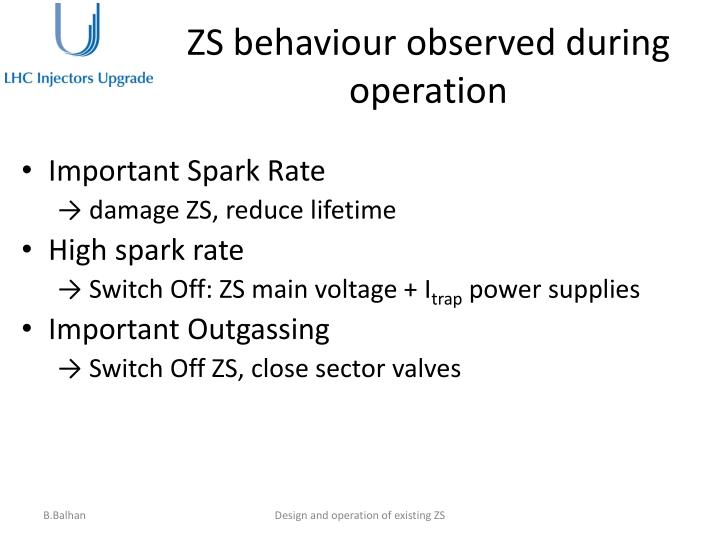 ZS behaviour observed during operation