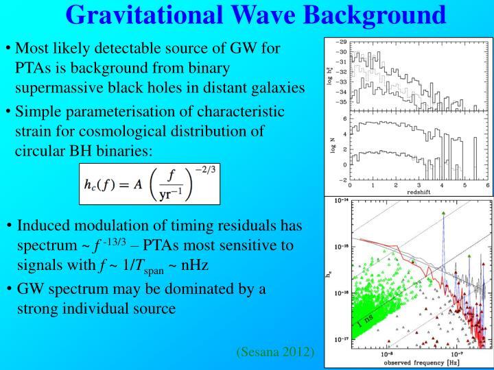Gravitational Wave Background