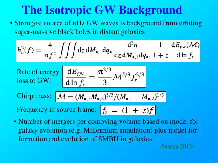 The Isotropic GW Background