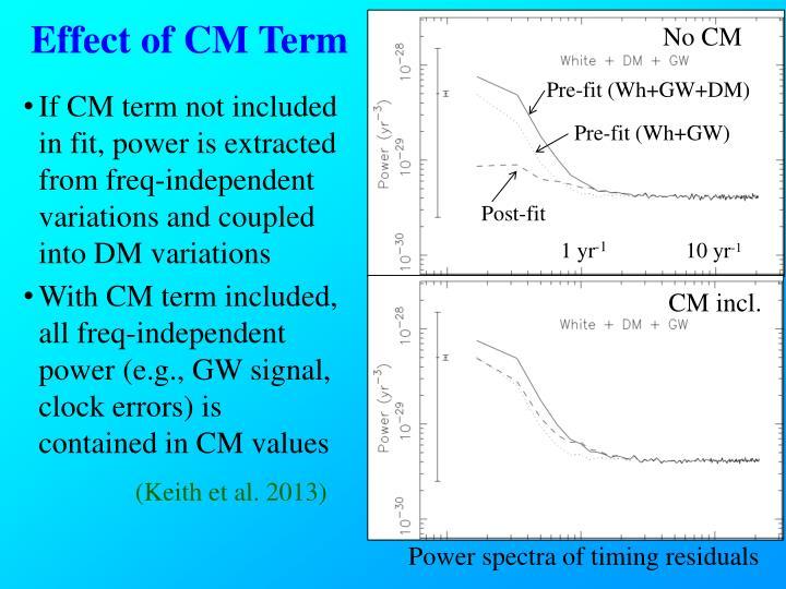 Effect of CM Term