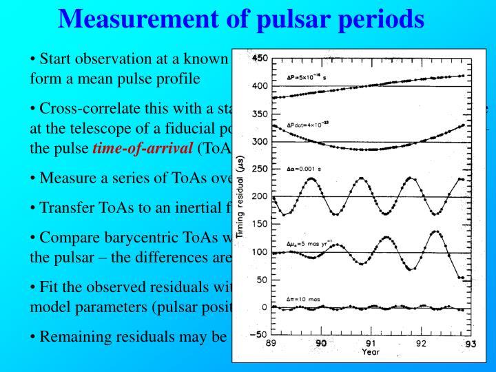Measurement of pulsar periods