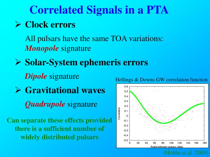 Correlated Signals in a PTA