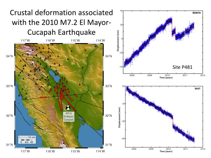 Crustal deformation associated with the 2010 m7 2 el mayor cucapah earthquake