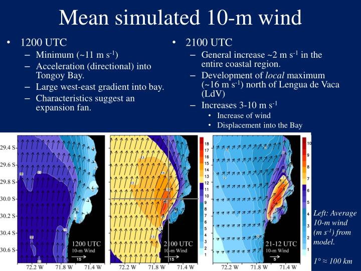 Mean simulated 10-m wind