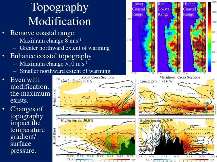 Topography Modification