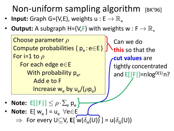 Non-uniform sampling algorithm